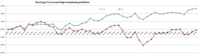 LHC_portfolios_s2