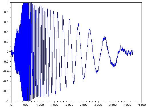Laser_Amplitude