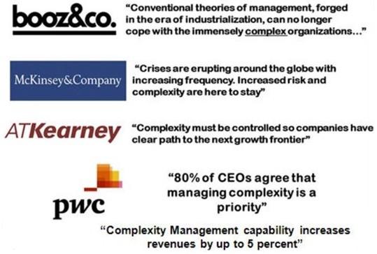 CostofComplexity