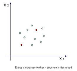 entropy2