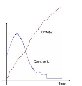 entropy3