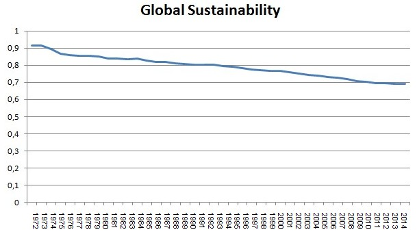 Global_Sustainability