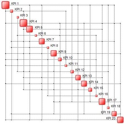 KPI_map