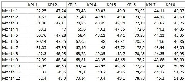 KPI_table