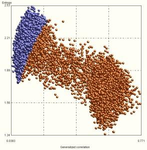 entropy-correlation-landscape