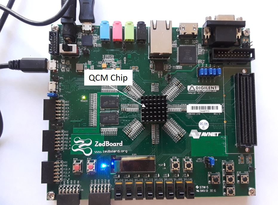 ZEDBoard with qcm chip.